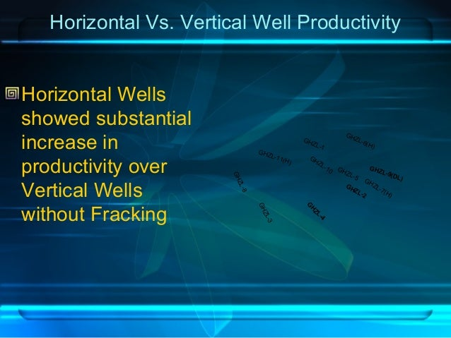 Horizontal Vs. Vertical Well Productivity Horizontal Wells showed substantial increase in productivity over Vertical Wells...