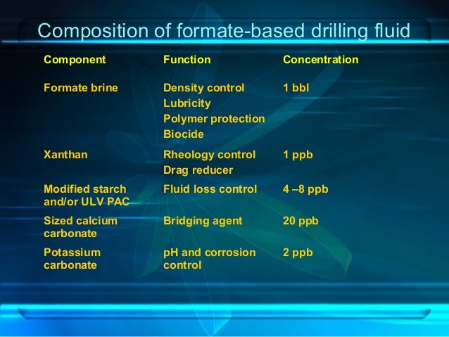 Composition of formate-based drilling fluid Component Function Concentration Formate brine Density control Lubricity Polym...