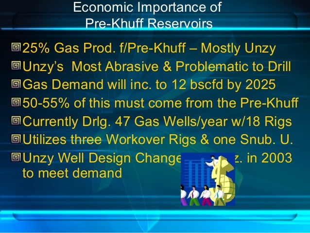 Economic Importance of Pre-Khuff Reservoirs 25% Gas Prod. f/Pre-Khuff – Mostly Unzy Unzy's Most Abrasive & Problematic to ...