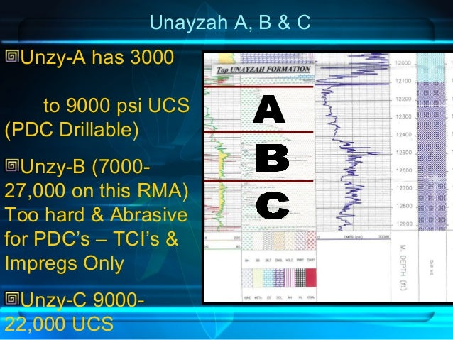 Unayzah A, B & C Unzy-A has 3000 to 9000 psi UCS (PDC Drillable) Unzy-B (7000- 27,000 on this RMA) Too hard & Abrasive for...