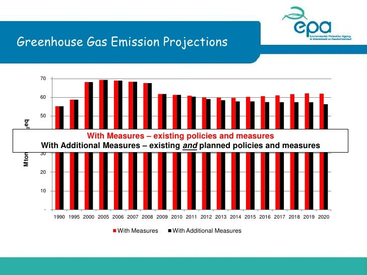 Emissions Trading | RECES Environmental Consulting