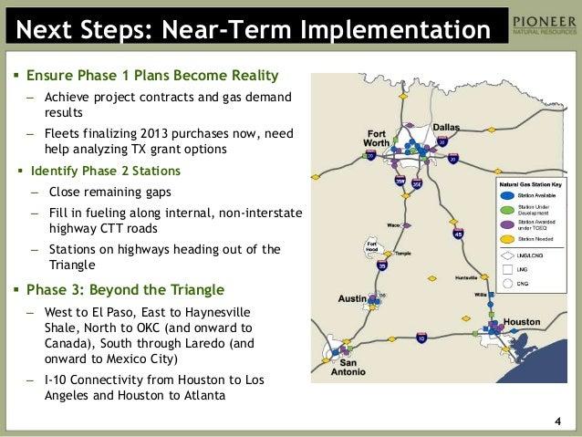 East Texas Natural Gas Companies