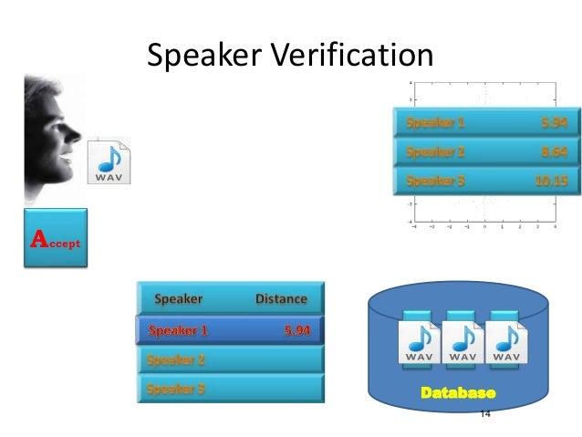 Design of a Speaker Recognition System in Matlab
