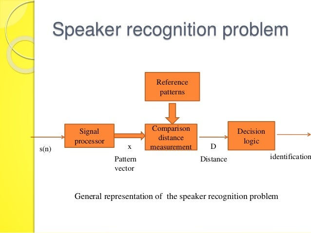 Speaker Recognition API