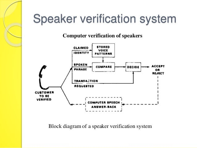 Speaker recognition systems