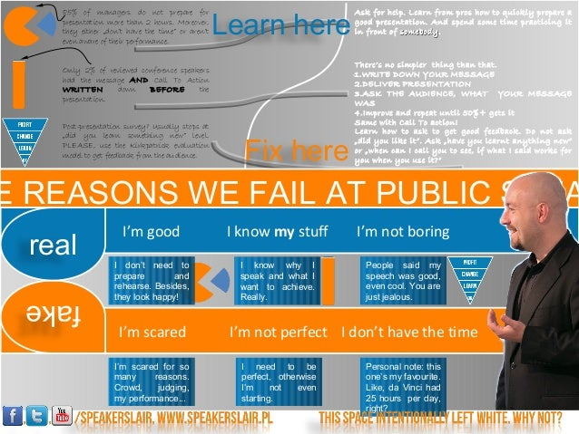 Image result for Scared To Speak In Public? Don't Be! infographics