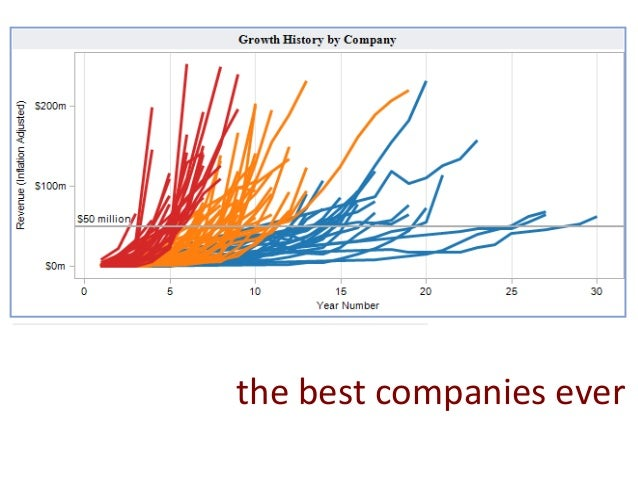 100,000 new businesses                                                                                     Slide ...