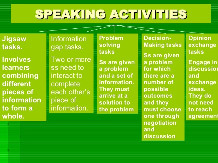 speaking tasks Free english speaking lessons for esl learners learn english speaking, the second skill of english for learners of english.