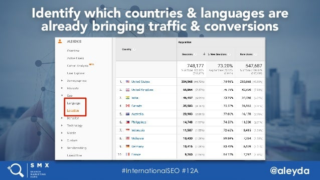 establishing a successful international web presence internationalse