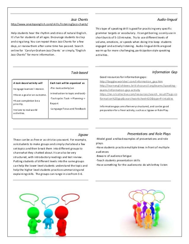Audio-lingual This type of speakingdrill isgood for practicing very specific grammar targets or vocabulary. Itcan get bori...