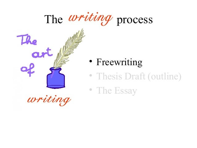 speaking of english rhetoric writing thesis drafts and es   essay 6 the process • writing