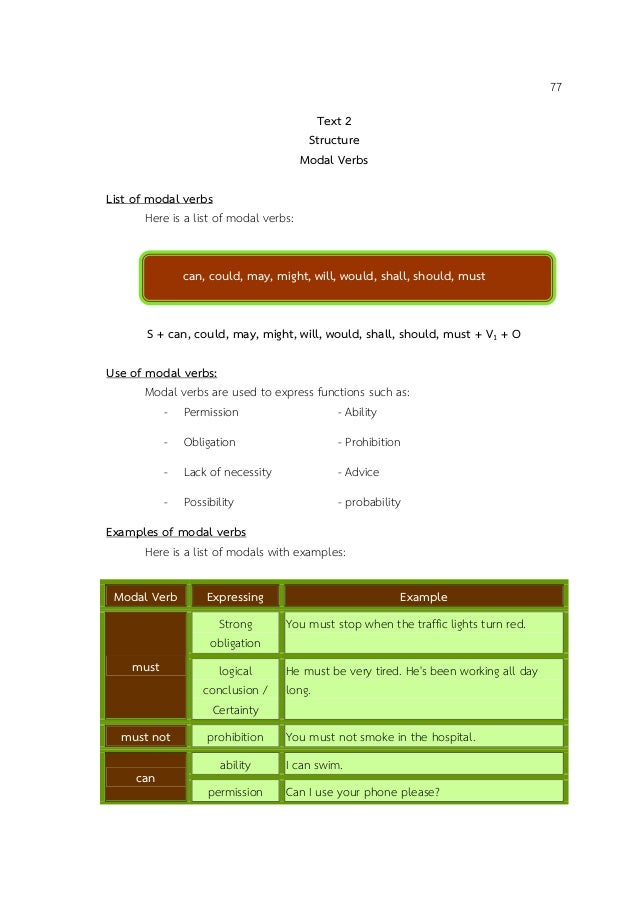 77 Text 2 Structure Modal Verbs List of modal verbs Here is a list of modal verbs: can, could, may, might, will, would, sh...
