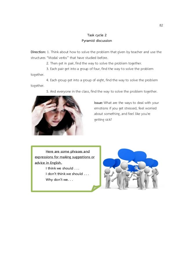 82 Here are some phrases and expressions for making suggestions or advice in English. I think we should . . . I don't thin...