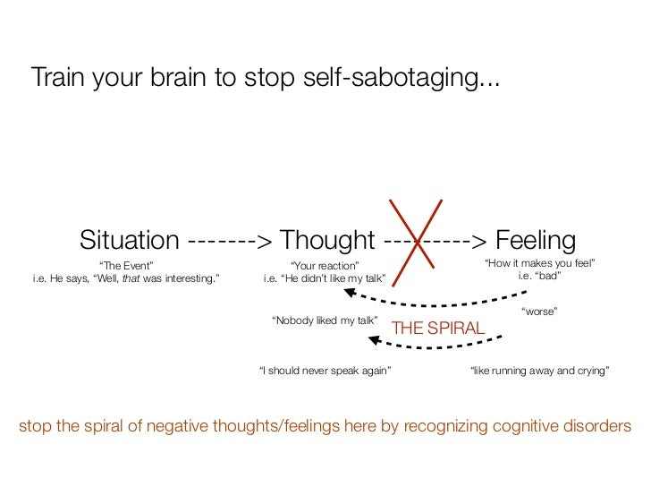 """Train your brain to stop self-sabotaging...            Situation -------> Thought ---------> Feeling                 """"The ..."""