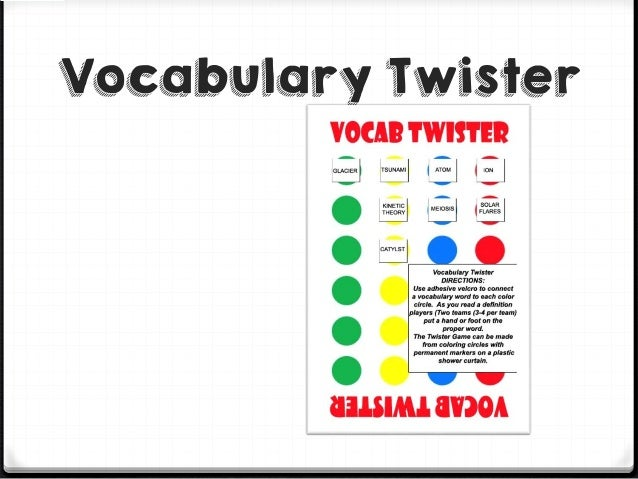 Vocabulary Strategies - learningtasks.weebly.com