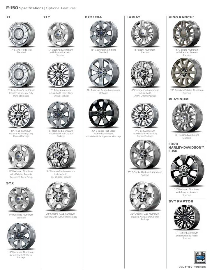 2013 Ford F150 Specs