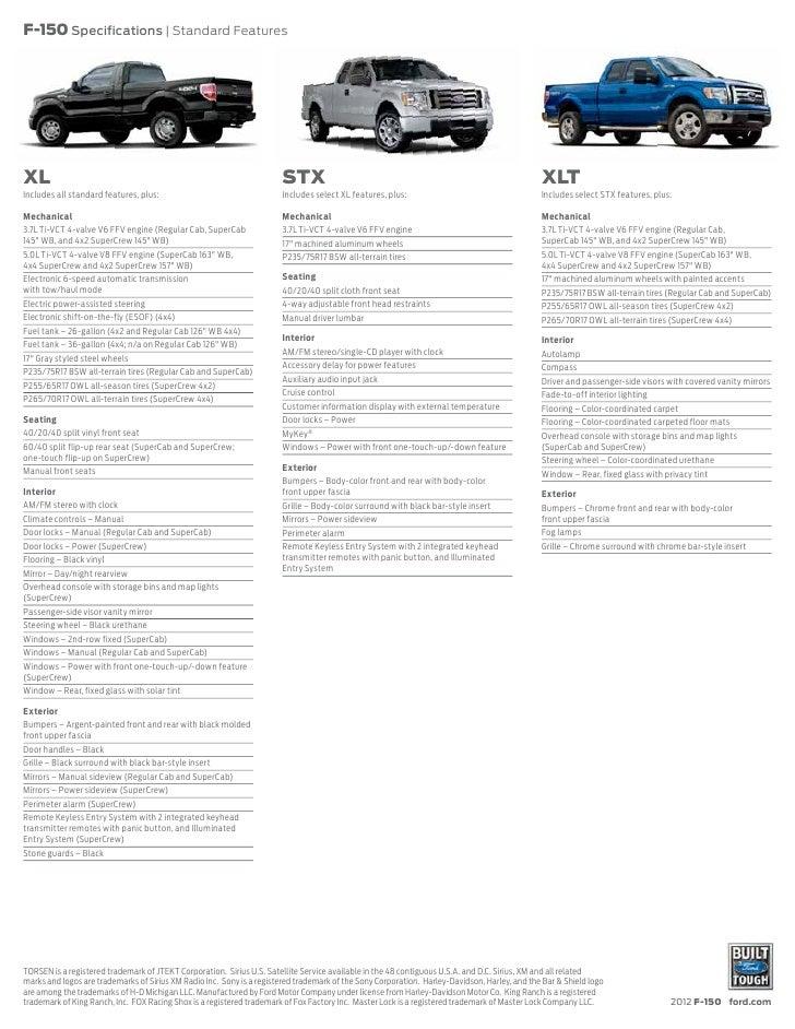 F150 Supercab Dimensions >> 2013 Ford F150 Specs