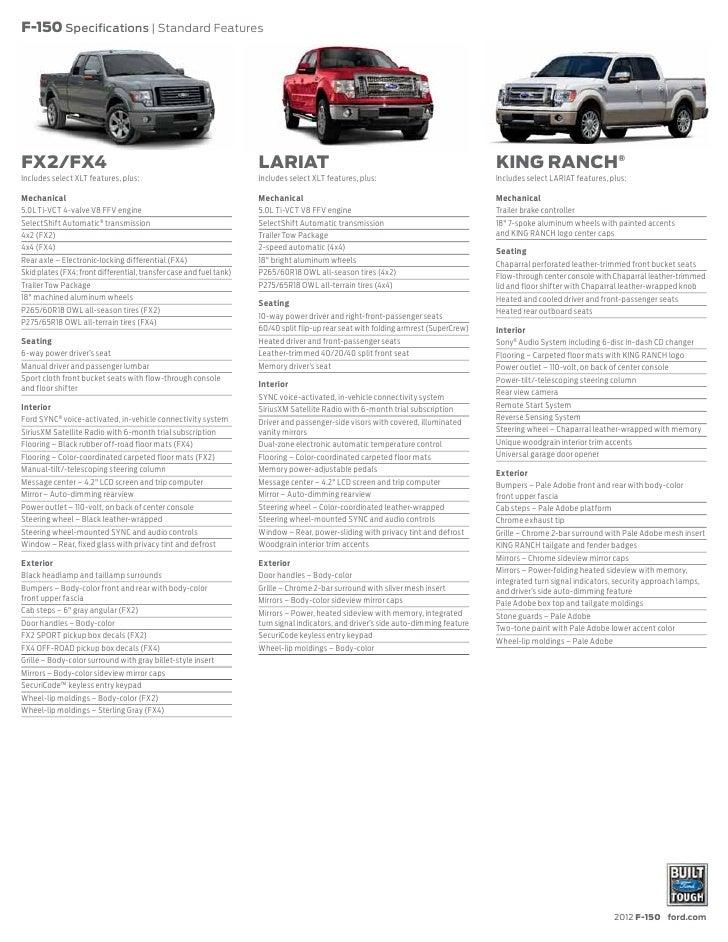 2013 ford f150 specs rh slideshare net 2014 f150 manual hubs kit 2014 f150 manual transmission