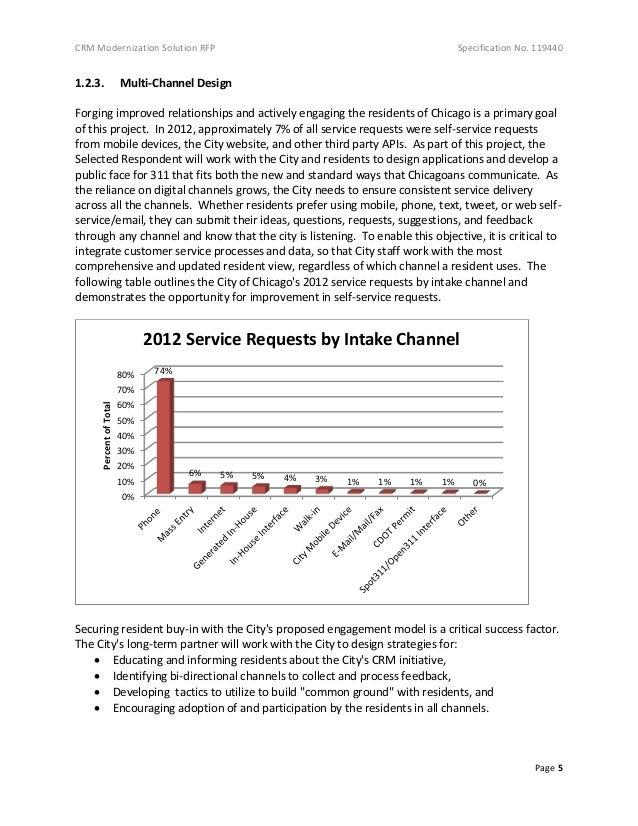 CRM Modernization Solution RFP Specification No. 119440 Page 5 1.2.3. Multi-Channel Design Forging improved relationships ...