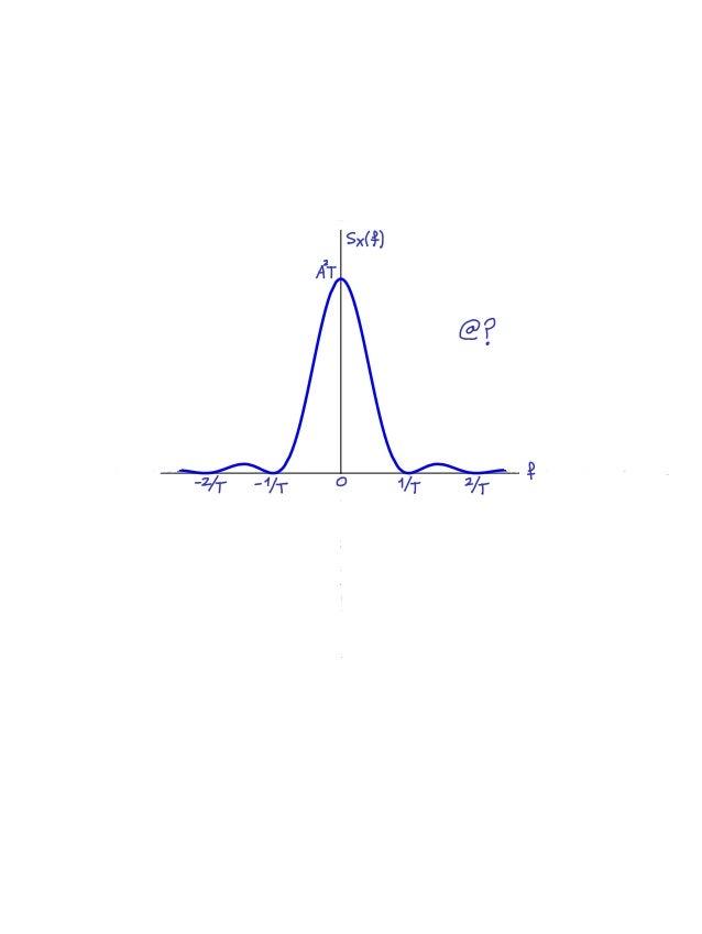 Densidad espectral de potencia de una señal binaria aleatoria (Gráfica)