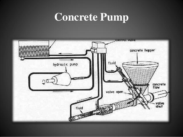 tremie method of underwater concreting pdf