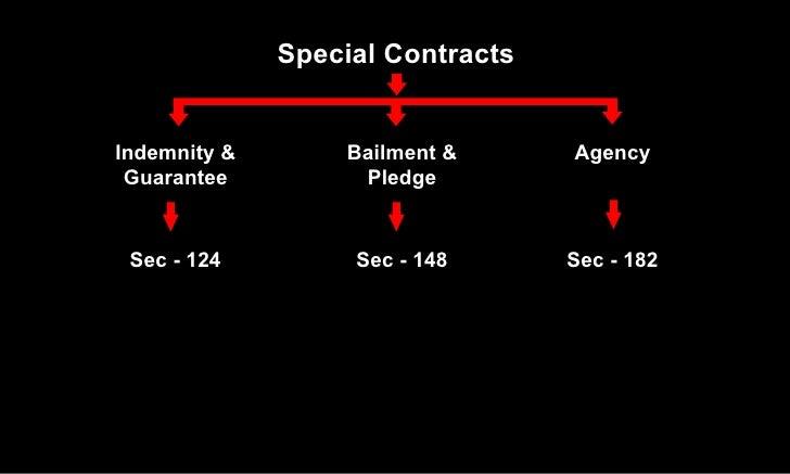 Special Contracts Indemnity & Guarantee Bailment & Pledge Agency Sec - 124 Sec - 148 Sec - 182
