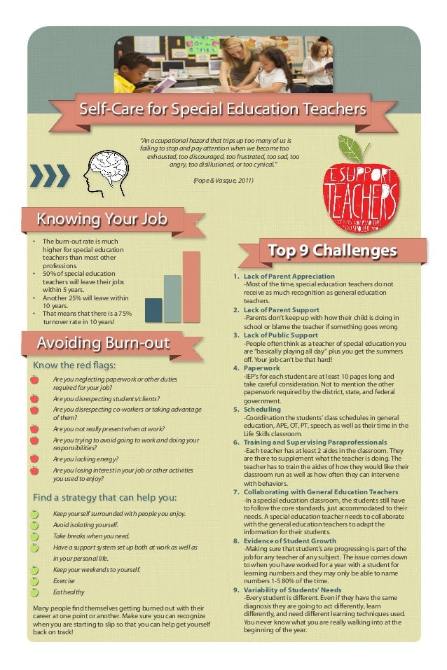 10 Red Flags In Special Education >> Special Education Burn Out Tips
