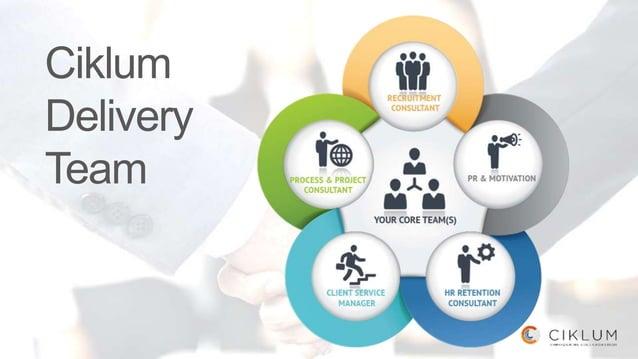 Ciklum Delivery Team