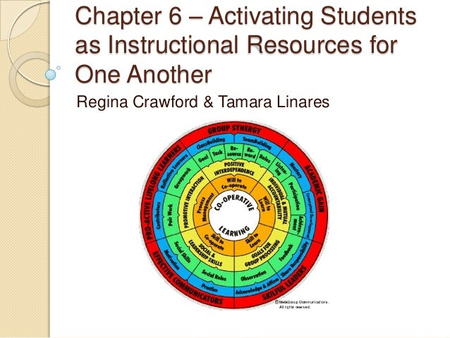 Chapter 6 – Activating Students as Instructional Resources for One Another Regina Crawford & Tamara Linares