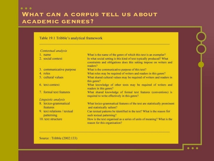 What can a corpus tell us about academic genres?