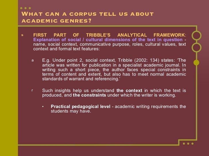 What can a corpus tell us about academic genres? <ul><li>FIRST PART OF TRIBBLE'S ANALYTICAL FRAMEWORK :   Explanation of s...