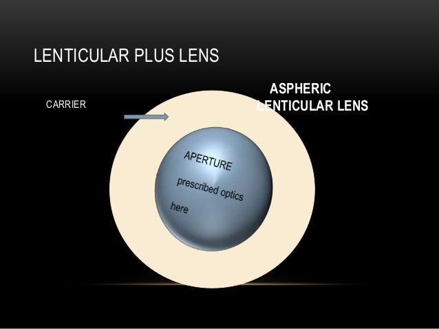 Special lens designing