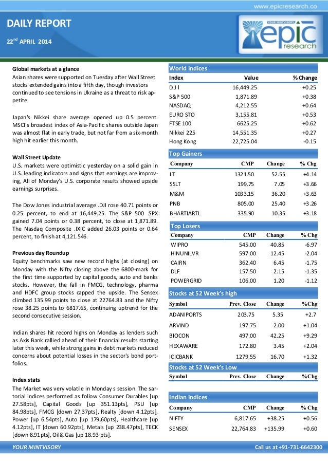 DAILY REPORT 22nd APRIL 2014 YOUR MINTVISORY Call us at +91-731-6642300 Global markets at a glance Asian shares were suppo...