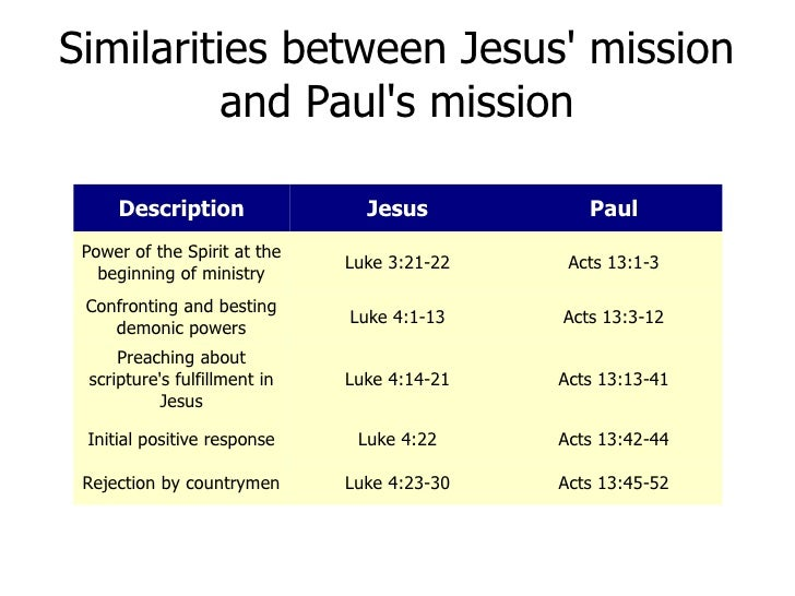 Similarities between Jesus' mission          and Paul's mission       Description                Jesus           Paul  Pow...
