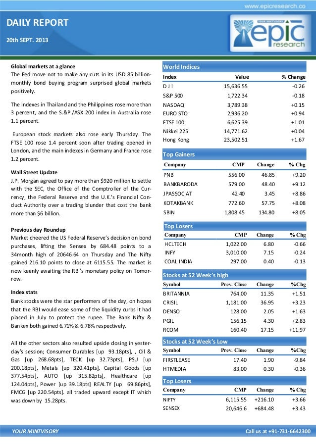 DAILY REPORT 20th SEPT. 2013 YOUR MINTVISORY Call us at +91-731-6642300 Global markets at a glance The Fed move not to mak...