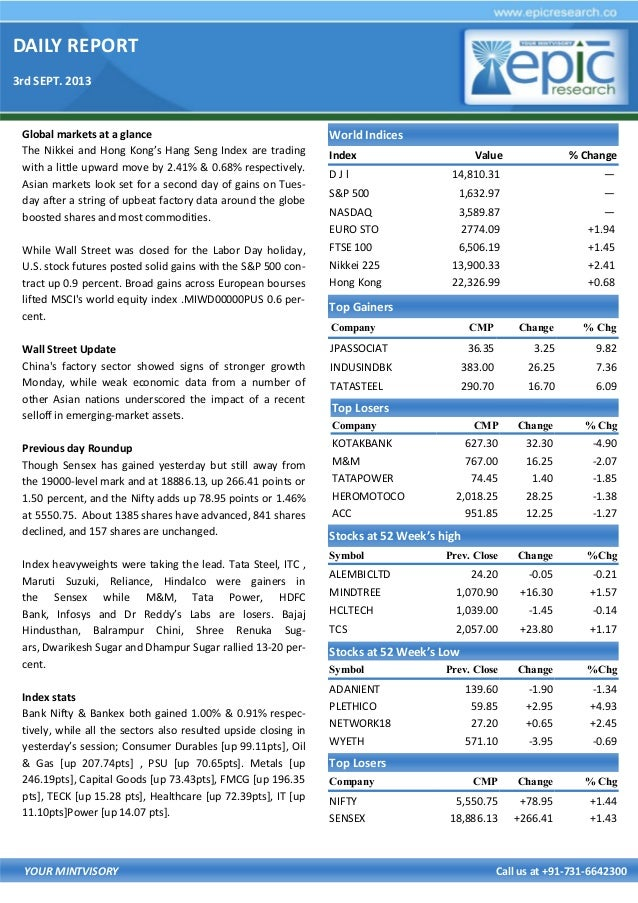 DAILY REPORT 3rd SEPT. 2013 YOUR MINTVISORY Call us at +91-731-6642300 Global markets at a glance The Nikkei and Hong Kong...