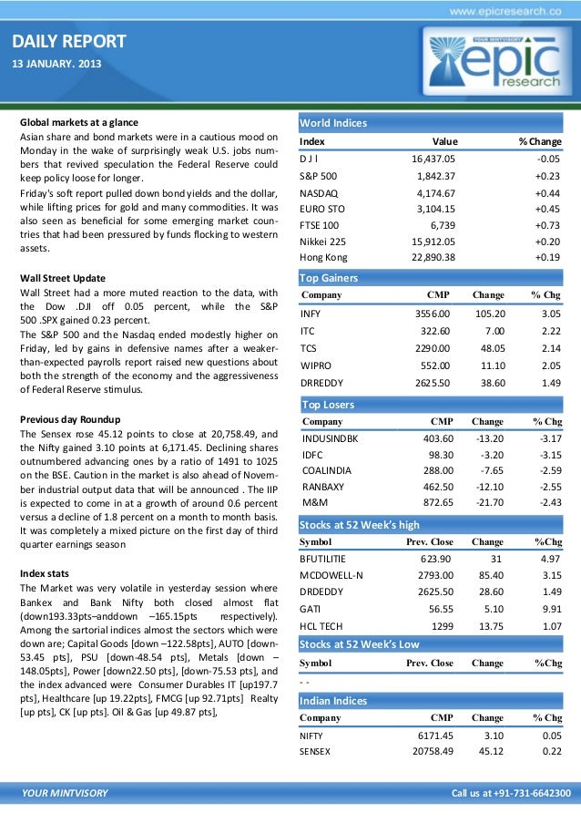 DAILY REPORT 13 JANUARY. 2013  Global markets at a glance Asian share and bond markets were in a cautious mood on Monday i...