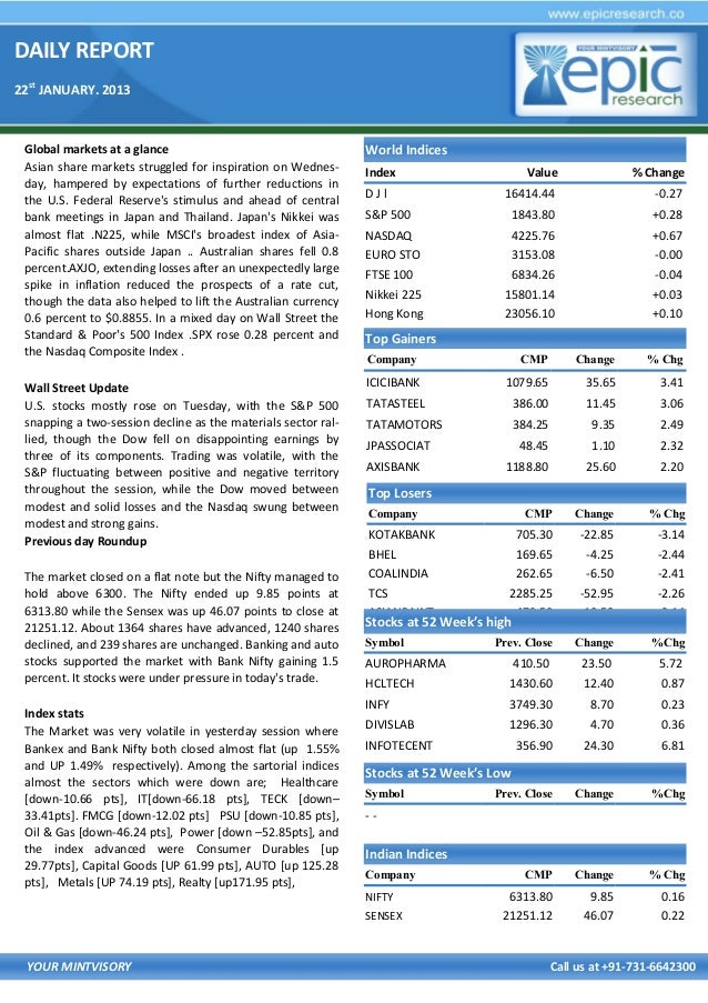 DAILY REPORT 22st JANUARY. 2013  Global markets at a glance Asian share markets struggled for inspiration on Wednesday, ha...
