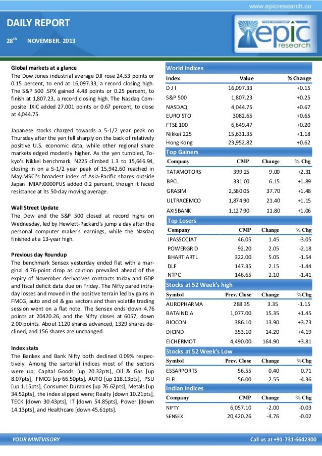 DAILY REPORT 28th  NOVEMBER. 2013  Global markets at a glance The Dow Jones industrial average DJI rose 24.53 points or 0....