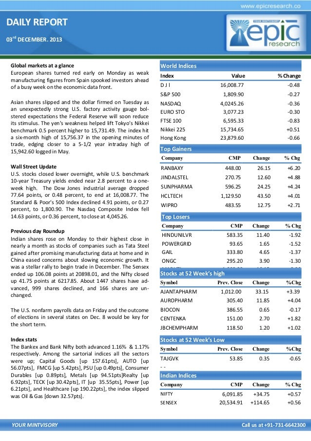 DAILY REPORT 03rd DECEMBER. 2013  Global markets at a glance European shares turned red early on Monday as weak manufactur...