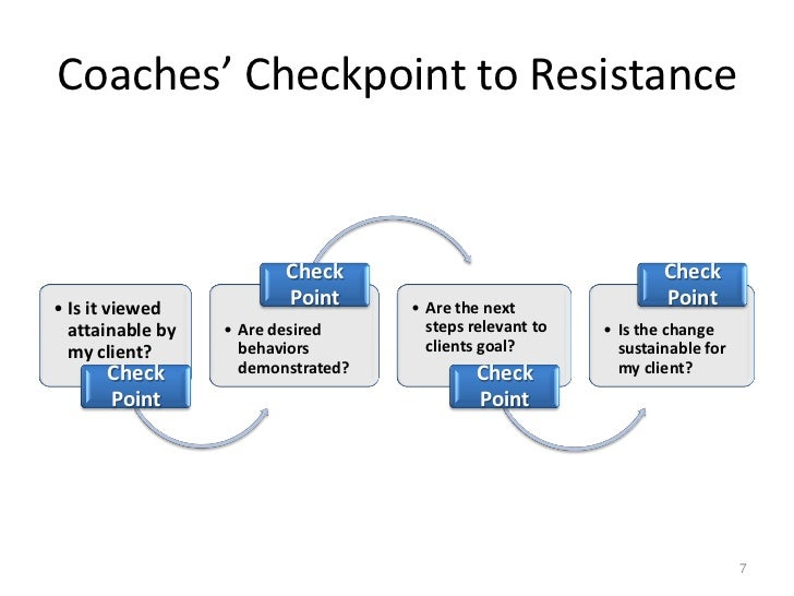 dealing with and managing resistance to Managing resistance to change: strategies for dealing with change resisters and employee resistance to organizational change programs.