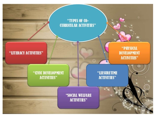 meaning of co curricular activity Co curricular activities meaning the meaning of co-curricular activities revolves around its different feature and characteristics for the overall development of a child, curriculum is not only the single criteria.