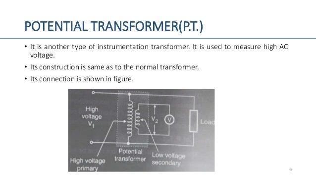 Special transformers