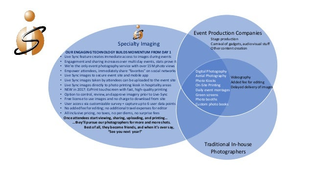 Venn diagram our point of difference specialty imaging videography added fee for editing delayed delivery of images stage production carnival of gadgets audio ccuart Image collections