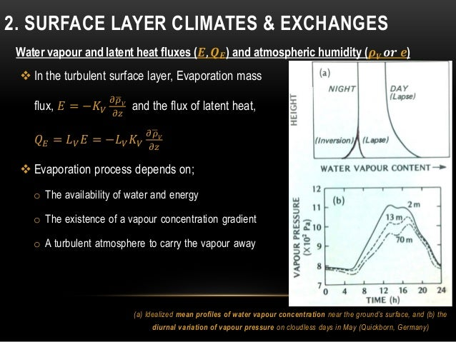  In the turbulent surface layer, Evaporation mass flux, 𝐸 = −𝐾 𝑉 𝜕 𝜌 𝑉 𝜕𝑧 and the flux of latent heat, 𝑄 𝐸 = 𝐿 𝑉 𝐸 = −𝐿 𝑉...