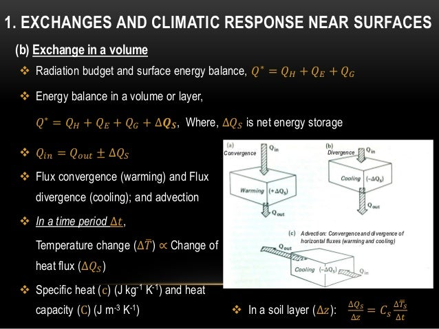 1. EXCHANGES AND CLIMATIC RESPONSE NEAR SURFACES (b) Exchange in a volume Convergence Divergence Advection: Convergence an...