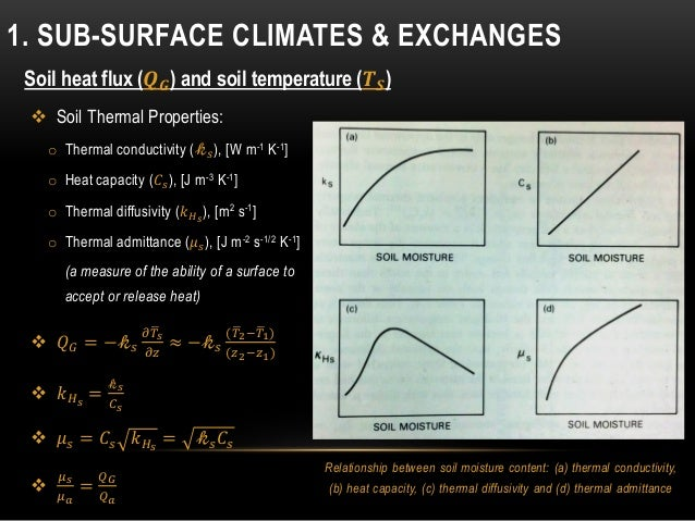 Soil heat flux (𝑸 𝑮) and soil temperature (𝑻 𝑺)  Soil Thermal Properties: o Thermal conductivity ( 𝓀 𝑠), [W m-1 K-1] o He...