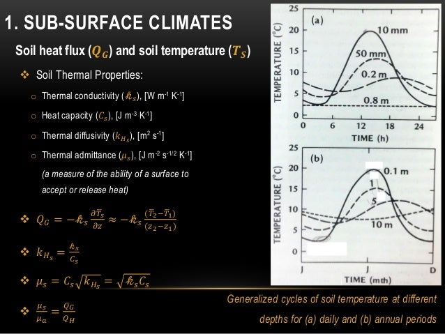 1. SUB-SURFACE CLIMATES Soil heat flux (𝑸 𝑮) and soil temperature (𝑻 𝑺)  Soil Thermal Properties: o Thermal conductivity ...