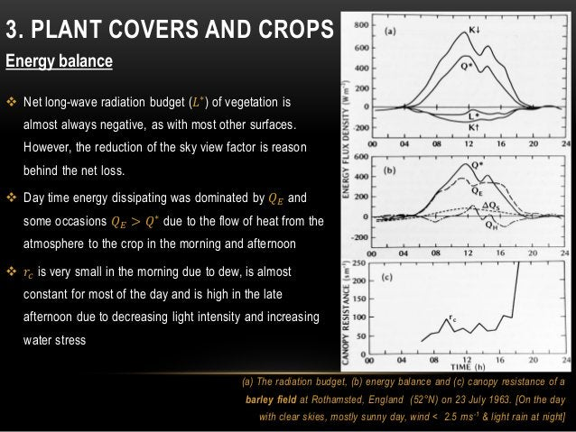 3. PLANT COVERS AND CROPS Energy balance  Net long-wave radiation budget (𝐿∗ ) of vegetation is almost always negative, a...