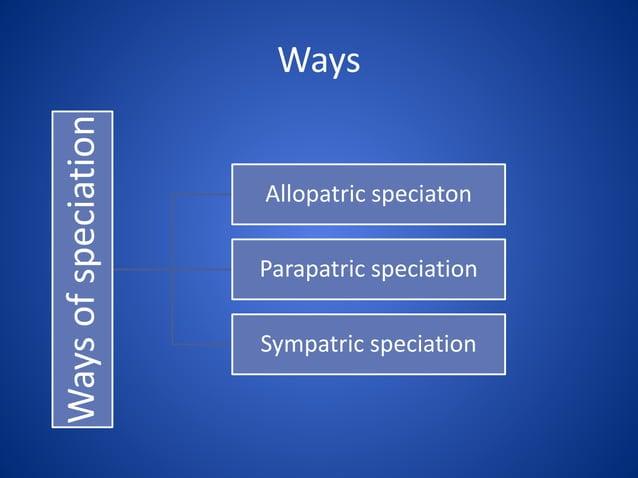 Ways of speciation  Ways  Allopatric speciaton Parapatric speciation Sympatric speciation